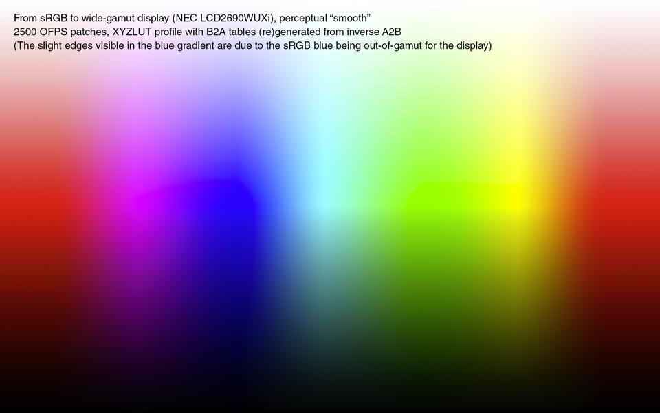 DisplayCAL—Open Source Display Calibration and
